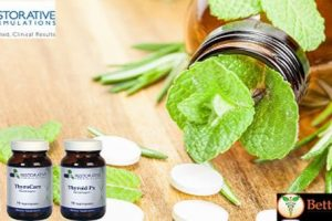 Professional Strength Botanical Supplements for Thyroid Health