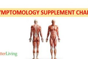 What supplements to take for your symptoms