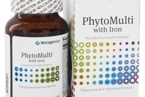 Introducing the Smart Multi: Metagenics Phytomulti